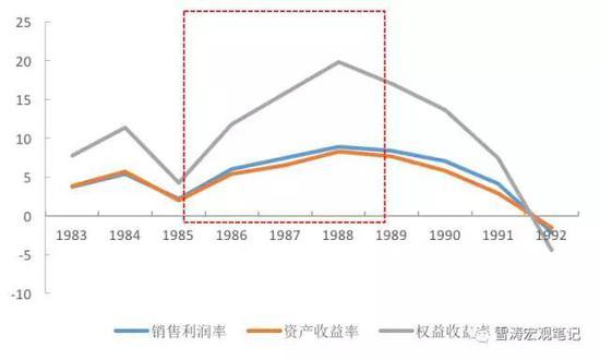 资料来源:IMAA,天风证券研究所