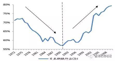 资料来源:日本统计局,天风证券研究所