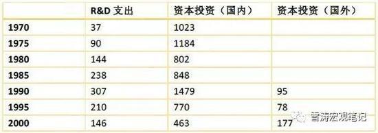 资料来源:StatisticsBureau and Statistics Center of Japan,天风证券研究所