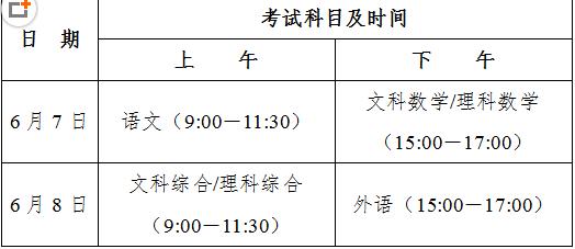 2018年广东高考成绩公布时间及查询入口