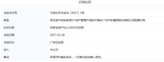 """""""扶不起""""的广汽集团"""