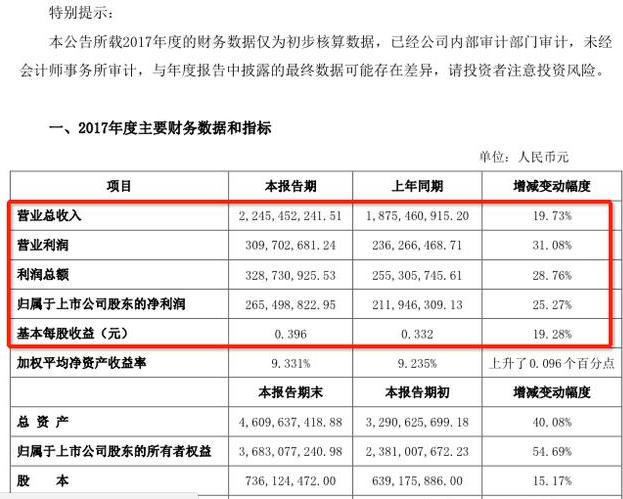 京新药业股票