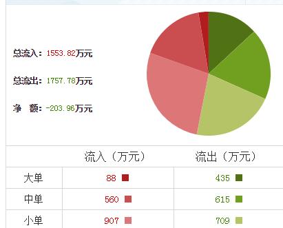 京新药业股票行情