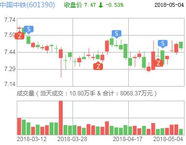 股票|中国中铁最新消息:债转股迈出实质性一步