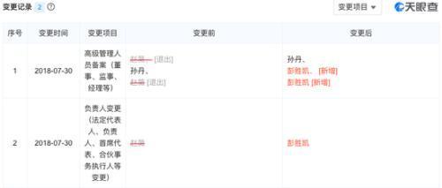 """赵薇节节败退的""""霸道女总裁""""之路"""