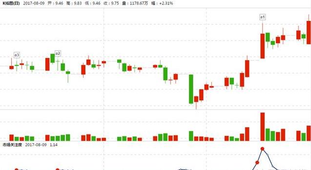 古越龙山股票