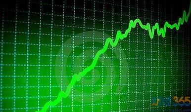 市场开放更进一步 这个风口将至爆发在即!