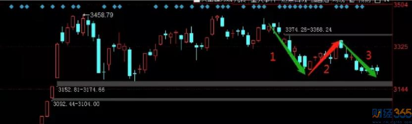 股市分析-九月收官 十月机会何在?