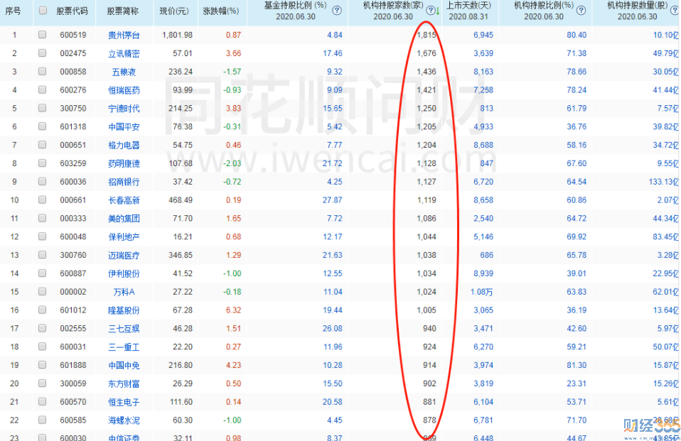 9.1今日股票复盘总计 明日股市预测!