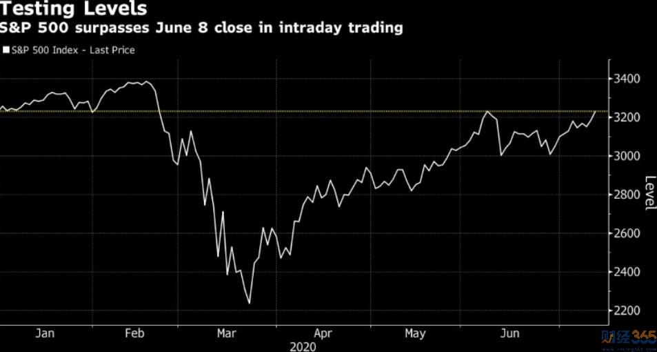 亚洲股市跟随美国股市走低