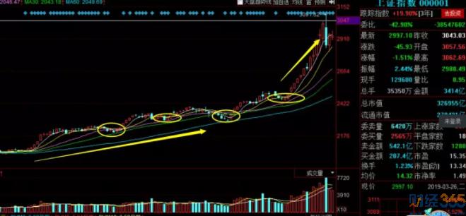 股票-市场情绪冰点已现?