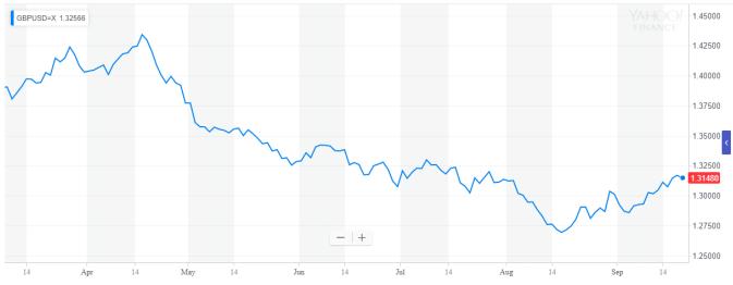 新兴市场货币回稳美元小跌英镑随消息面波动