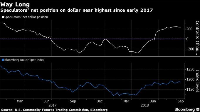 冈拉克看美元:下一步可能呈现走弱趋势